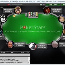 SCOOP-40-H-finaltable-thumb-502x363-164906.jpg